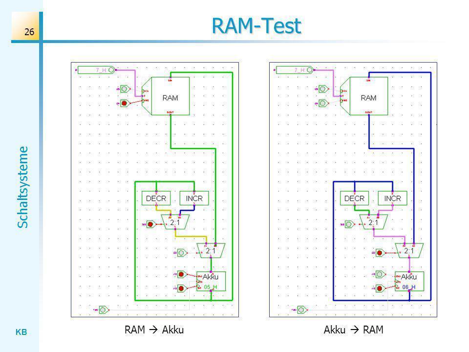 RAM-Test RAM  Akku Akku  RAM