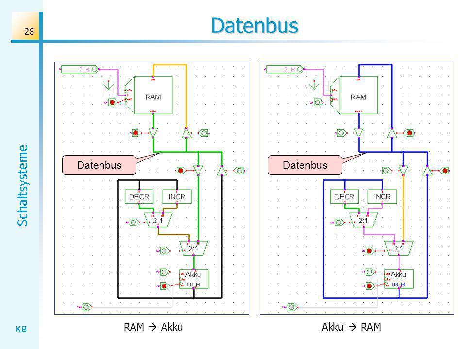 Datenbus Datenbus Datenbus RAM  Akku Akku  RAM
