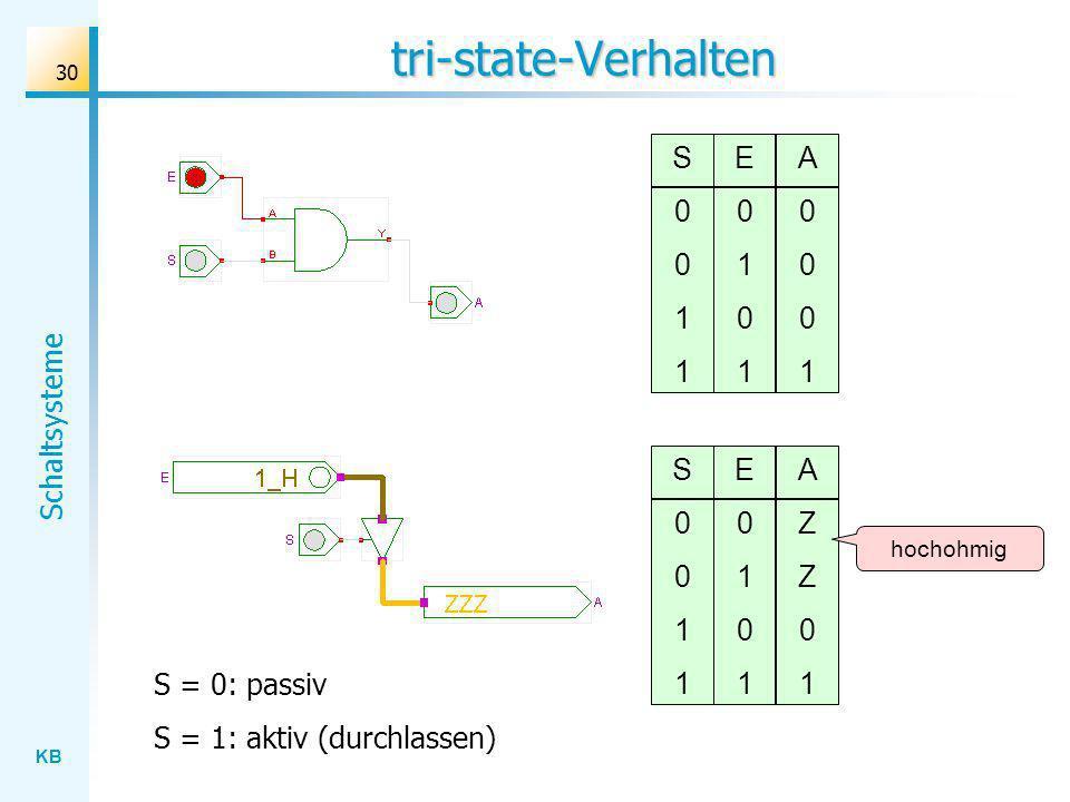 tri-state-Verhalten S 1 E 1 A 1 S 1 E 1 A Z 1 S = 0: passiv