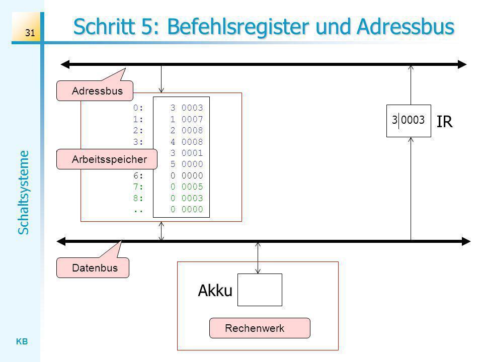 Schritt 5: Befehlsregister und Adressbus