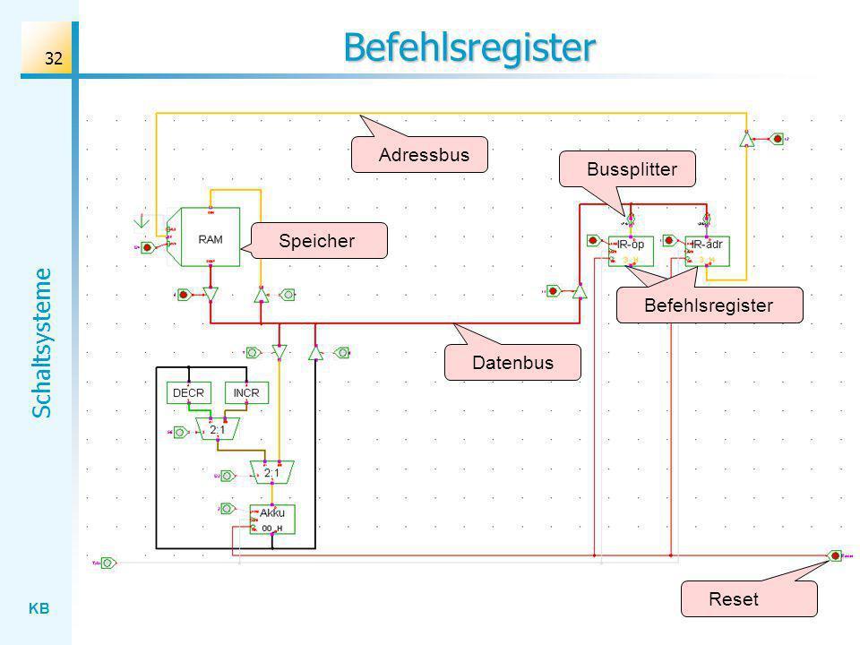 Befehlsregister Adressbus Bussplitter Speicher Befehlsregister
