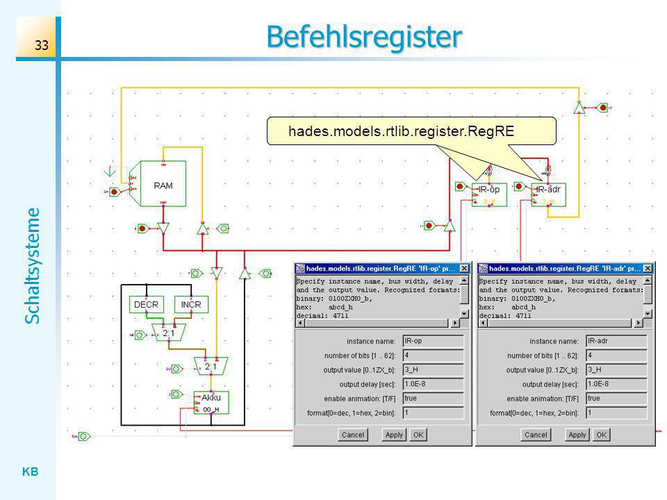 Befehlsregister hades.models.rtlib.register.RegRE