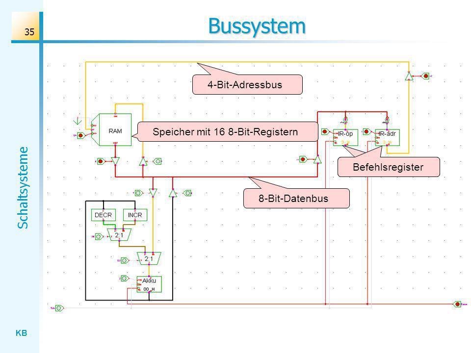 Bussystem 4-Bit-Adressbus Speicher mit 16 8-Bit-Registern