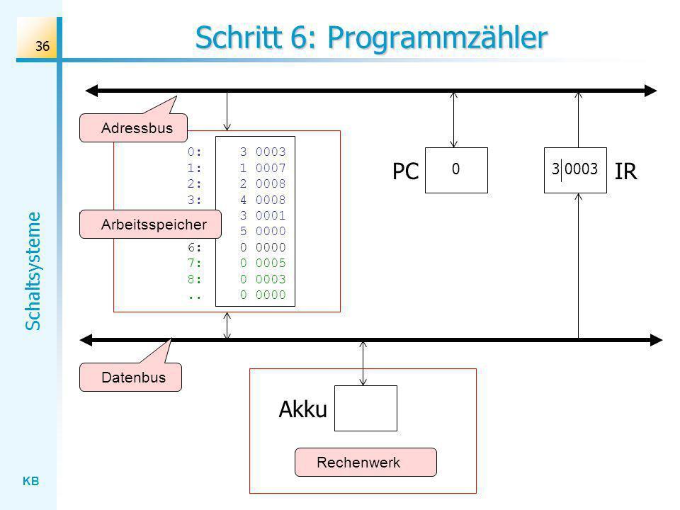 Schritt 6: Programmzähler