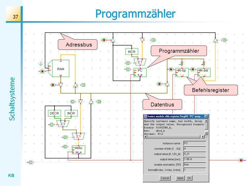 Programmzähler Adressbus Programmzähler Befehlsregister