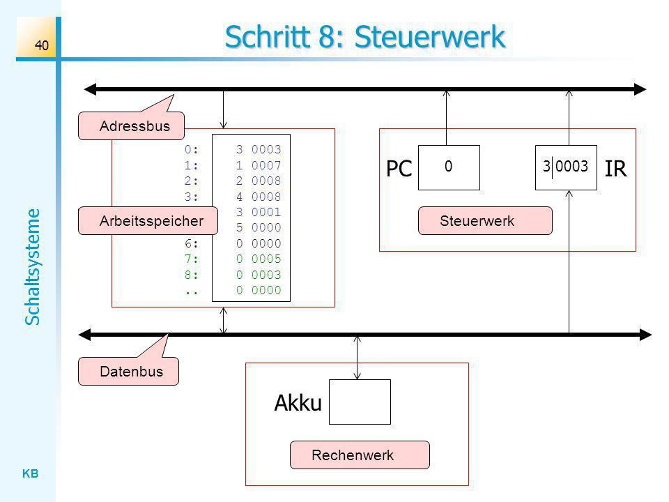 Schritt 8: Steuerwerk PC IR Akku Adressbus 3 0003 Arbeitsspeicher
