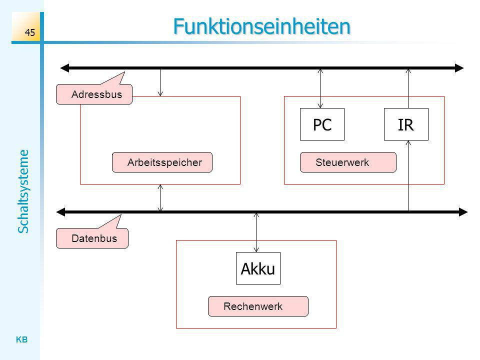 Funktionseinheiten PC IR Akku Adressbus Arbeitsspeicher Steuerwerk