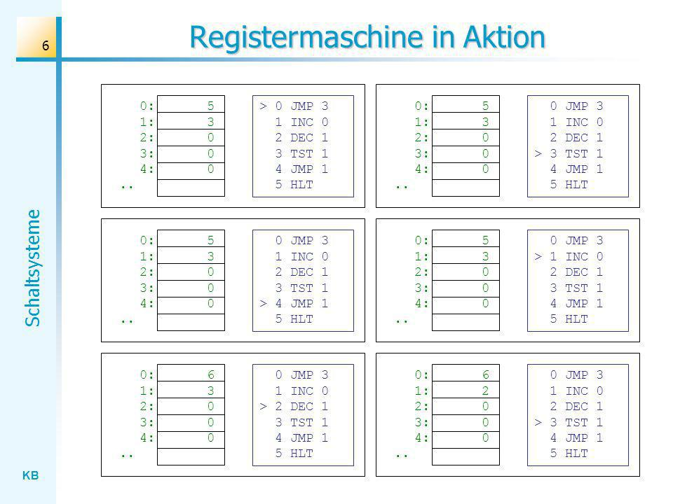 Registermaschine in Aktion