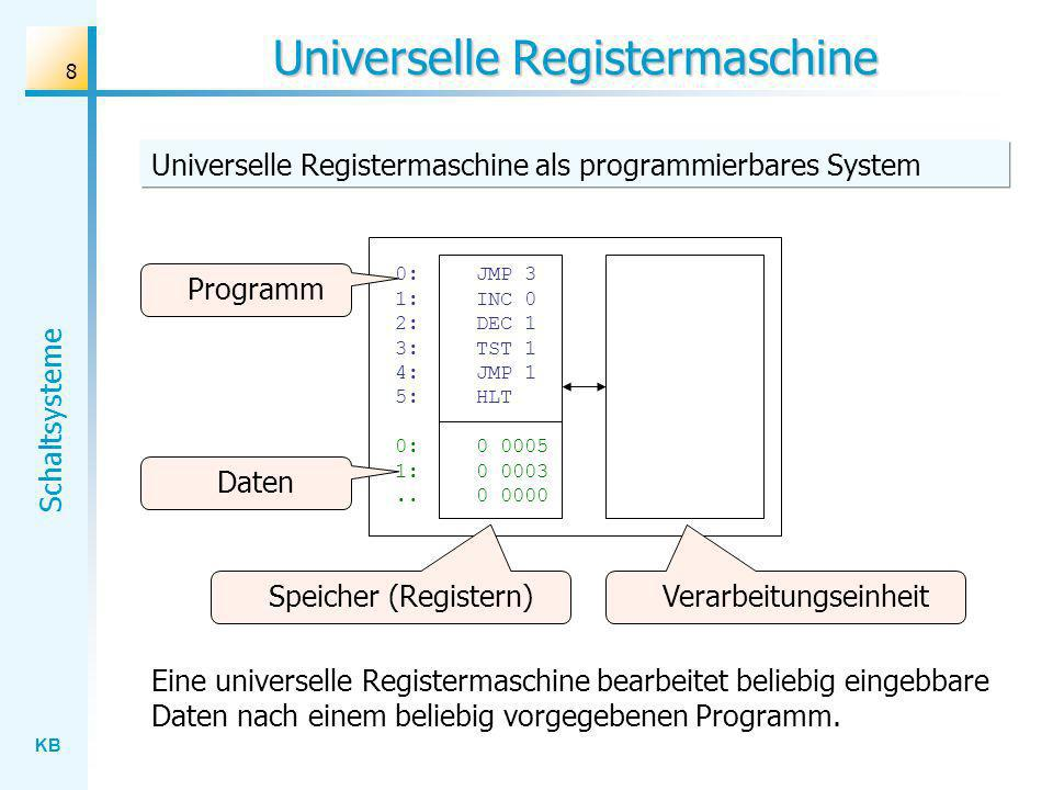 Universelle Registermaschine