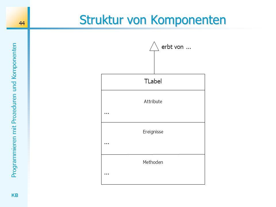 Struktur von Komponenten