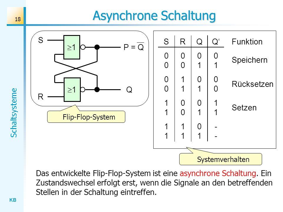 Asynchrone Schaltung S S 0 0 1 1 R 0 0 1 1 Q 0 1 Q' 0 1 0 0 1 1 - -