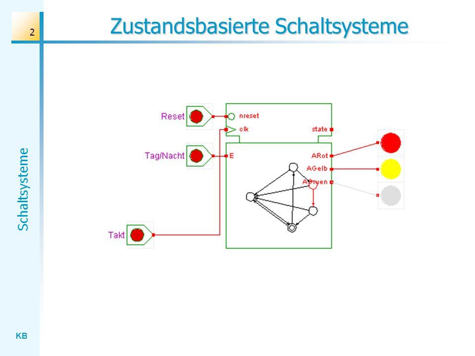 Zustandsbasierte Schaltsysteme