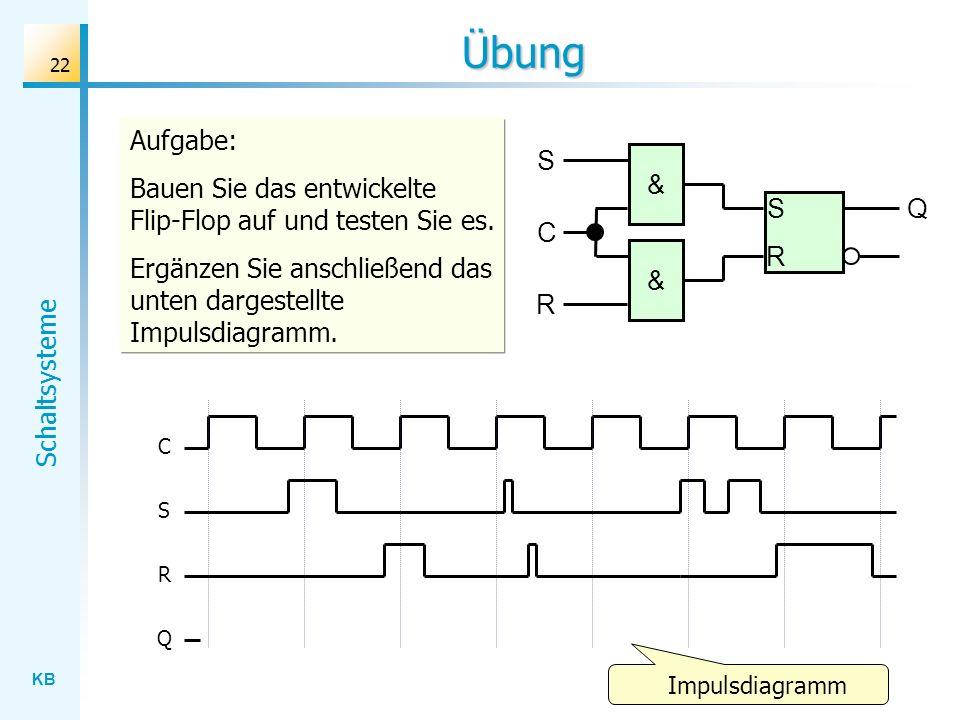 Übung Aufgabe: Bauen Sie das entwickelte Flip-Flop auf und testen Sie es. Ergänzen Sie anschließend das unten dargestellte Impulsdiagramm.