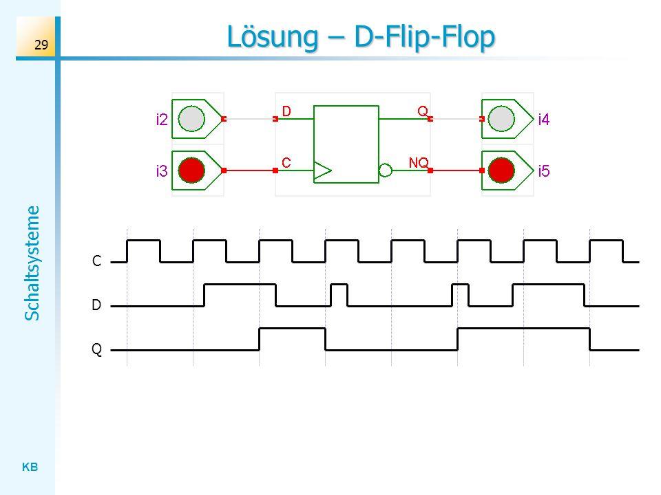Lösung – D-Flip-Flop C D Q