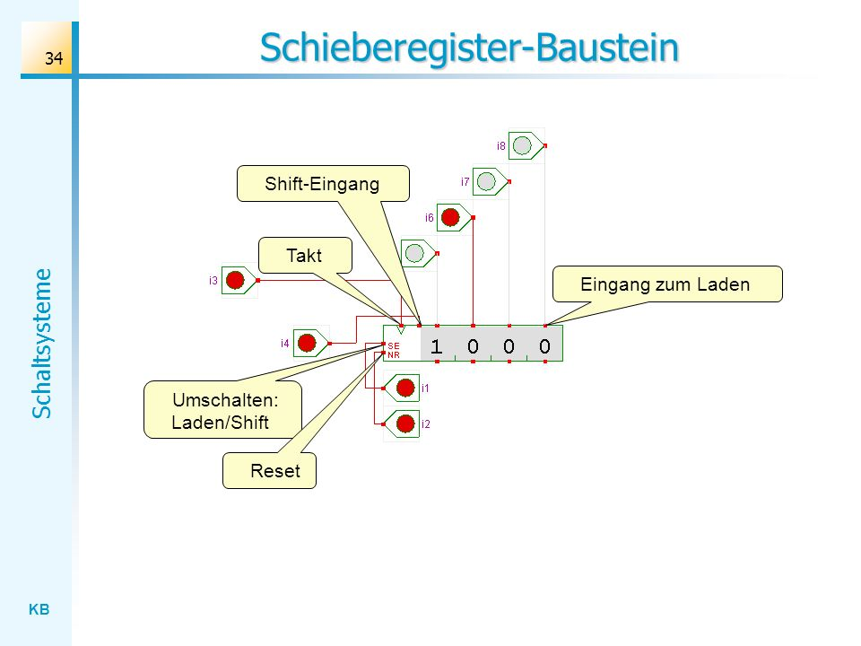 Schieberegister-Baustein
