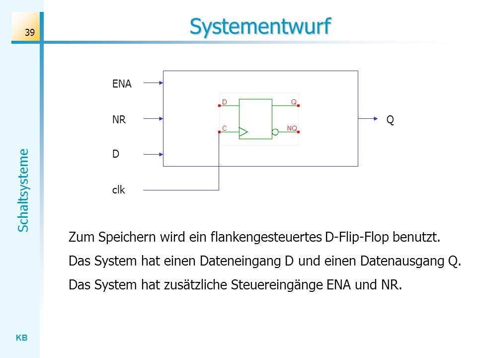 Systementwurf ENA. NR. Q. D. clk. Zum Speichern wird ein flankengesteuertes D-Flip-Flop benutzt.