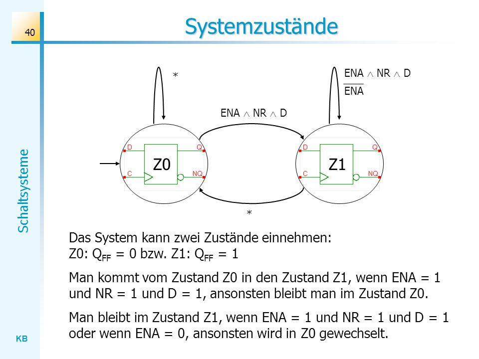 SystemzuständeENA  NR  D. * ENA. ENA  NR  D. Z0. Z1. * Das System kann zwei Zustände einnehmen: Z0: QFF = 0 bzw. Z1: QFF = 1.