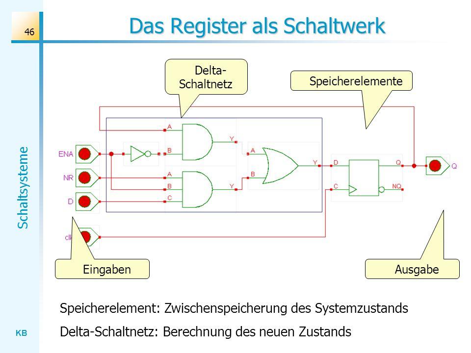 Das Register als Schaltwerk