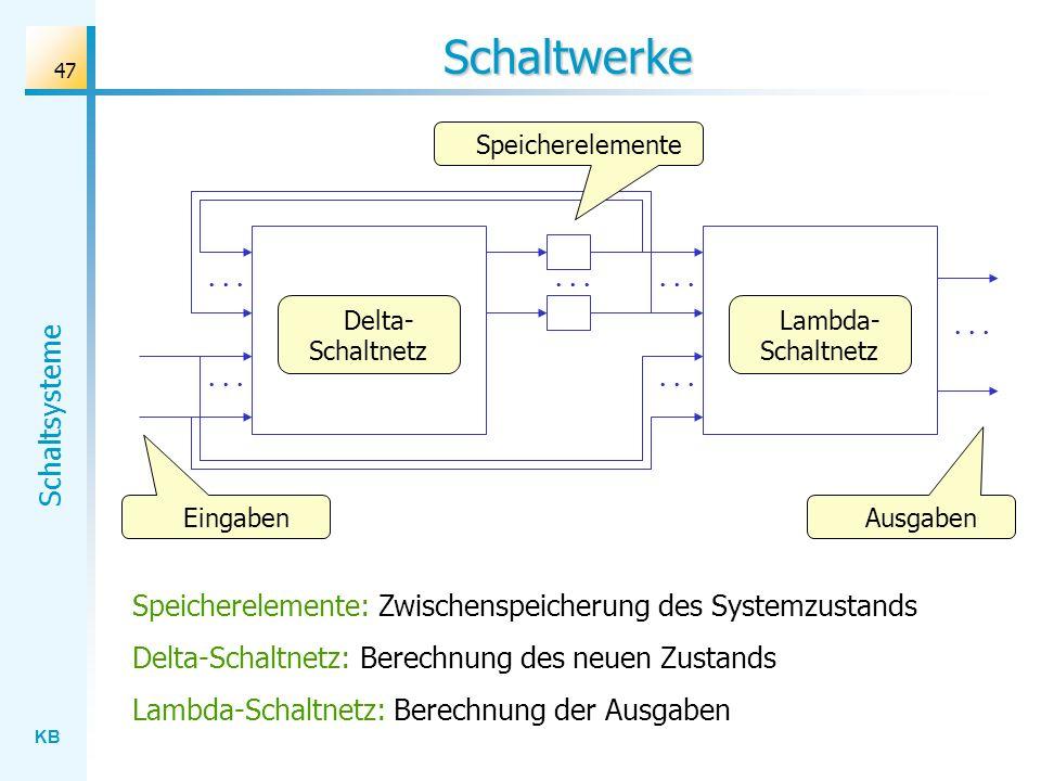 Schaltwerke Speicherelemente: Zwischenspeicherung des Systemzustands