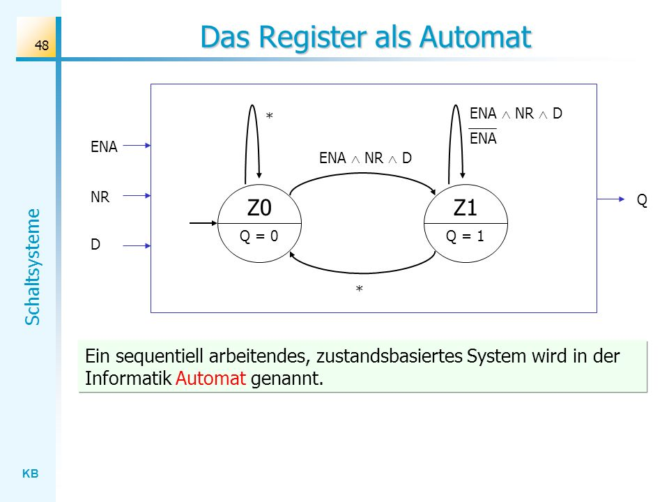 Das Register als Automat