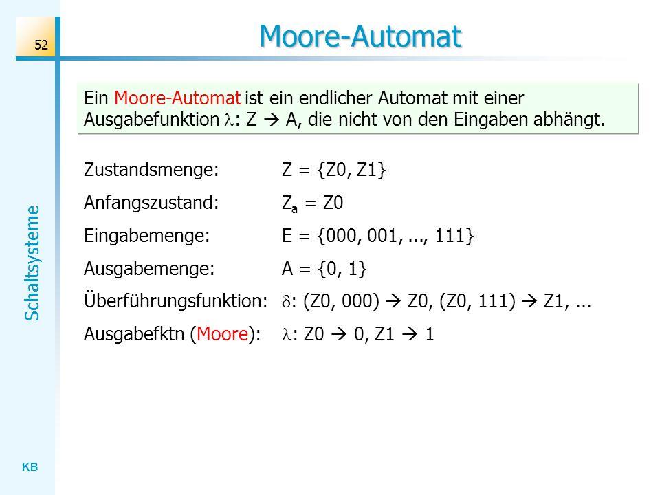 Moore-AutomatEin Moore-Automat ist ein endlicher Automat mit einer Ausgabefunktion : Z  A, die nicht von den Eingaben abhängt.