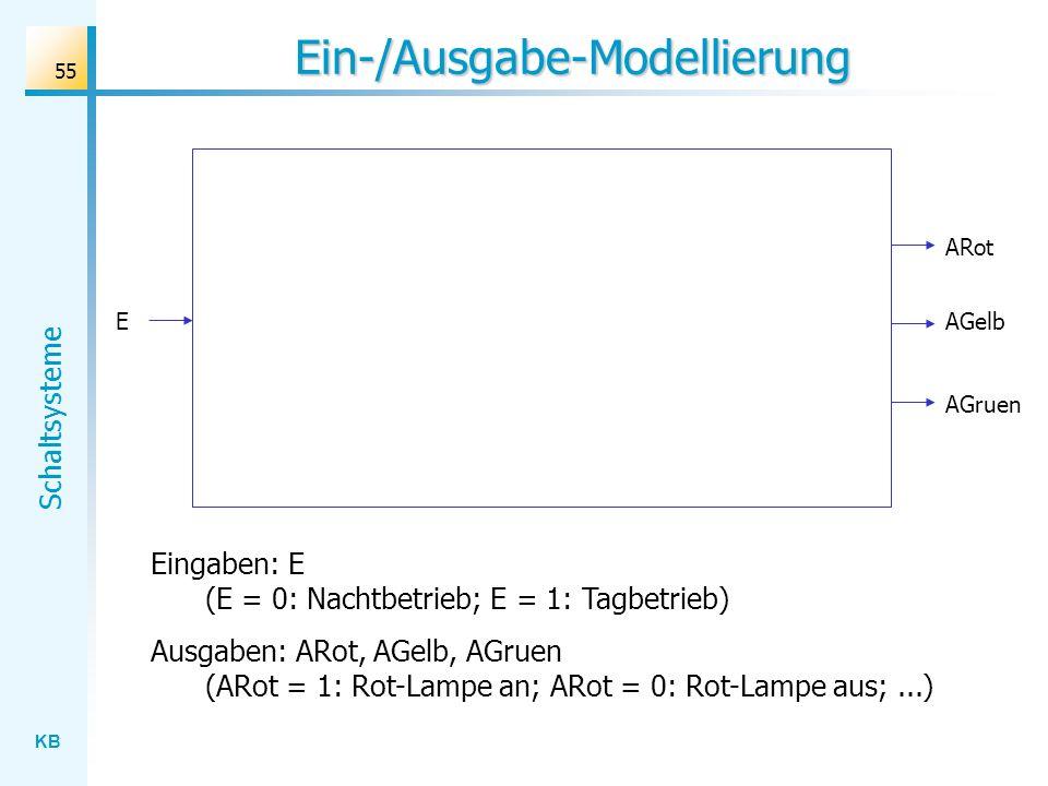 Ein-/Ausgabe-Modellierung