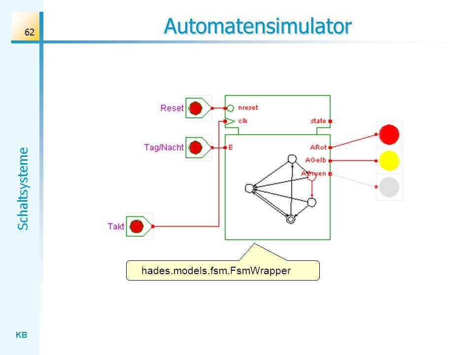 Automatensimulator hades.models.fsm.FsmWrapper
