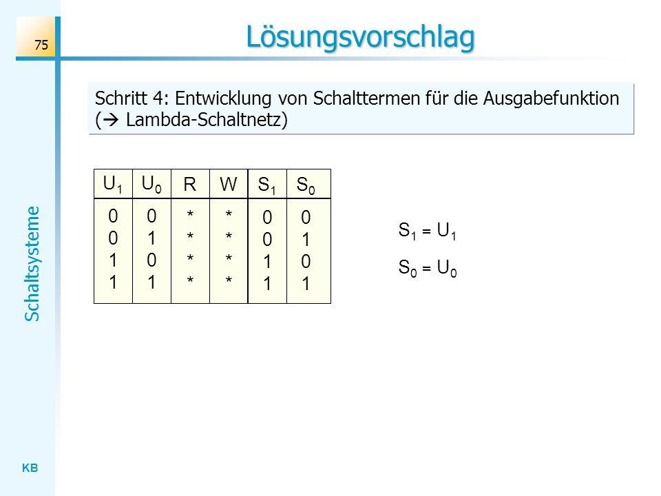 LösungsvorschlagSchritt 4: Entwicklung von Schalttermen für die Ausgabefunktion ( Lambda-Schaltnetz)