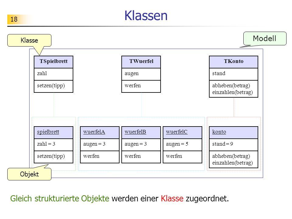 Klassen Gleich strukturierte Objekte werden einer Klasse zugeordnet.