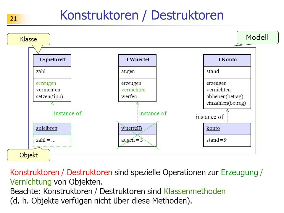 Konstruktoren / Destruktoren