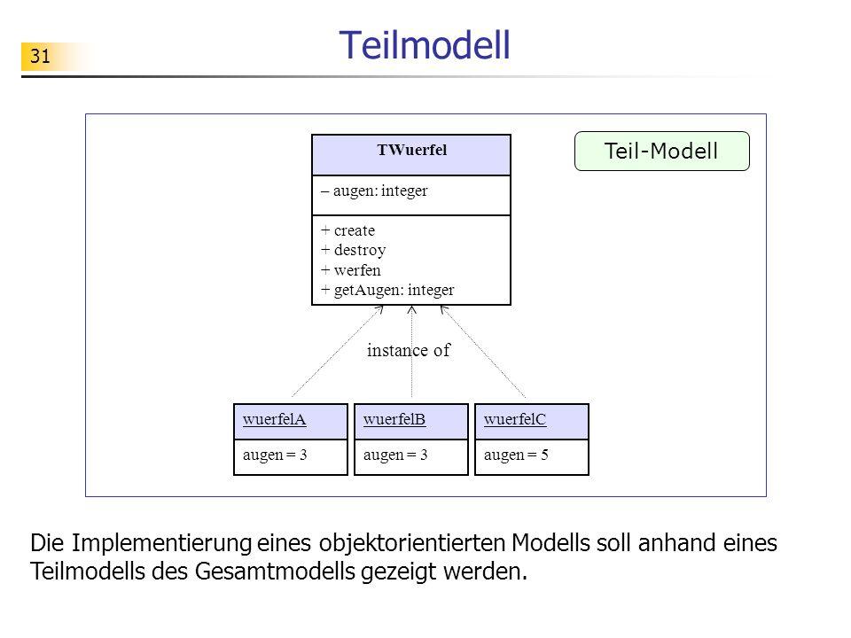Teilmodell TWuerfel. – augen: integer. + create. + destroy. + werfen. + getAugen: integer. Teil-Modell.