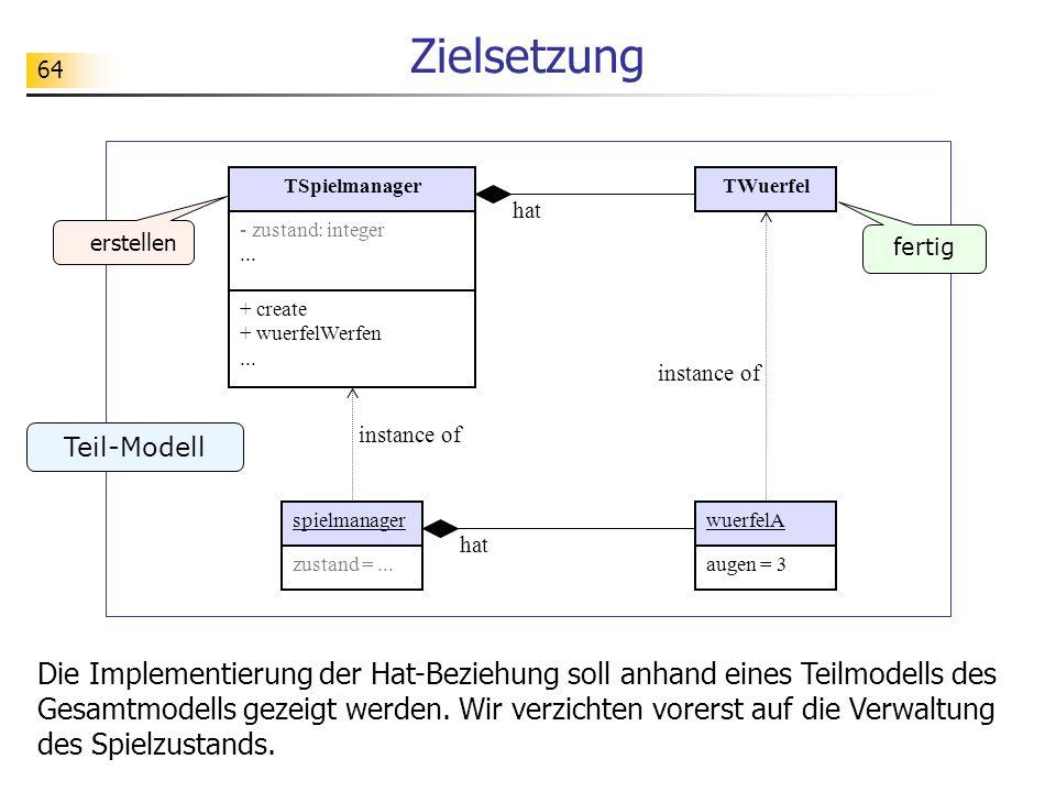 Zielsetzung TSpielmanager. TWuerfel. hat. - zustand: integer ... erstellen. fertig. + create.