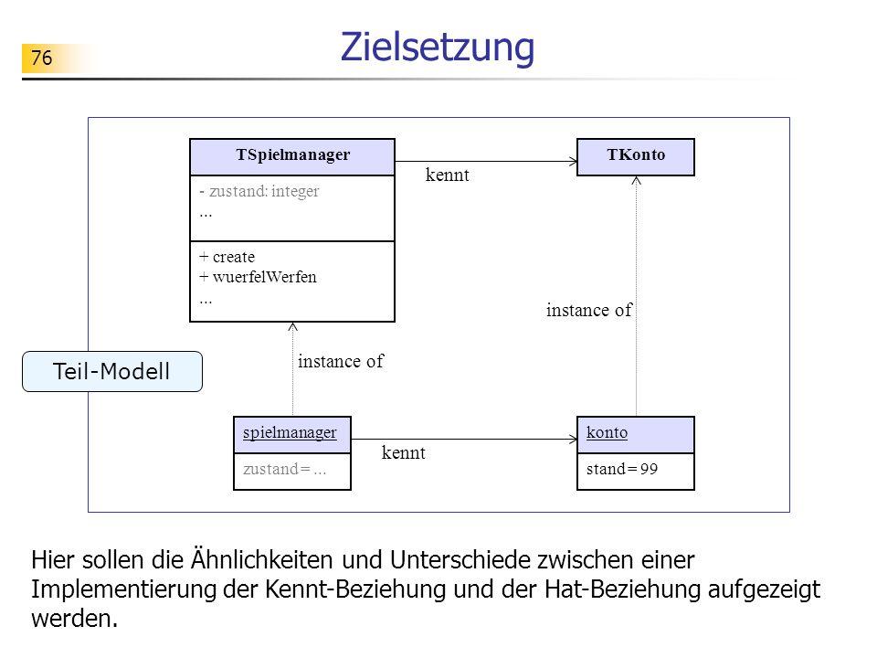 Zielsetzung TSpielmanager. TKonto. kennt. - zustand: integer ... + create. + wuerfelWerfen ...