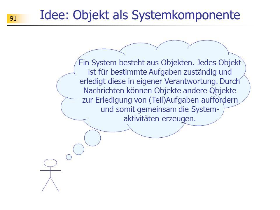 Idee: Objekt als Systemkomponente