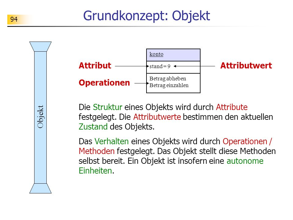 Grundkonzept: Objekt Attribut Attributwert Operationen