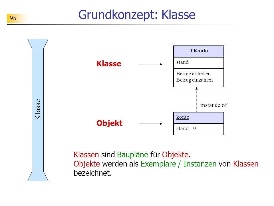 Grundkonzept: Klasse Klasse Klasse Objekt