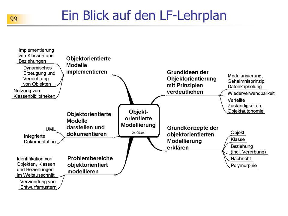 Ein Blick auf den LF-Lehrplan