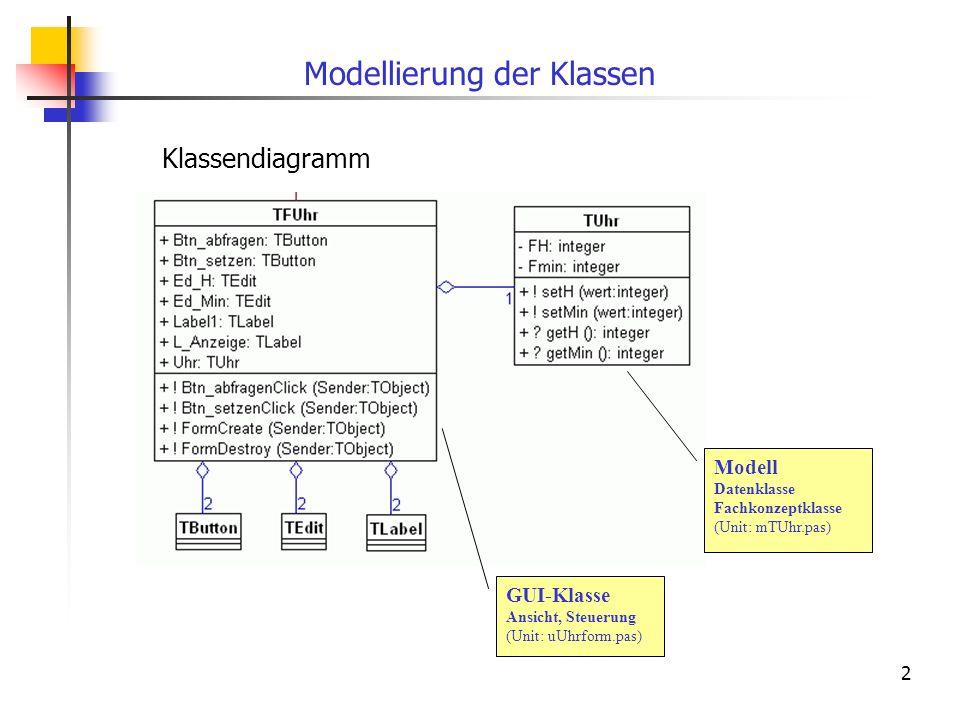 Modellierung der Klassen
