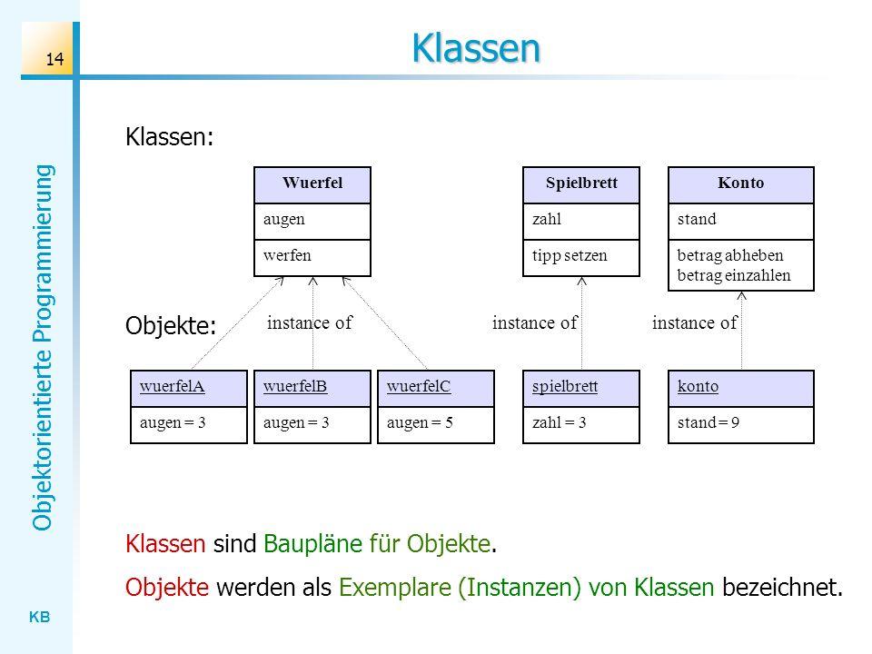 Klassen Klassen: Objekte: Klassen sind Baupläne für Objekte.