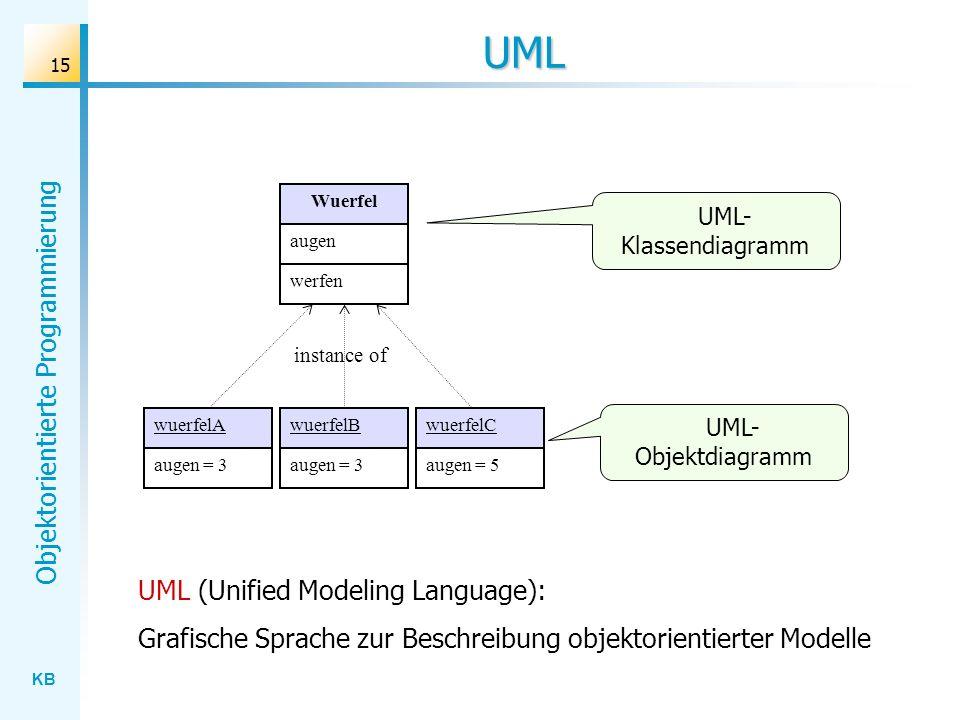 UML UML (Unified Modeling Language):