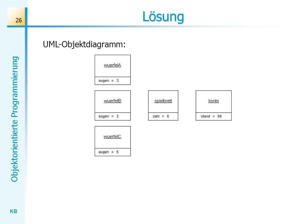Lösung UML-Objektdiagramm:
