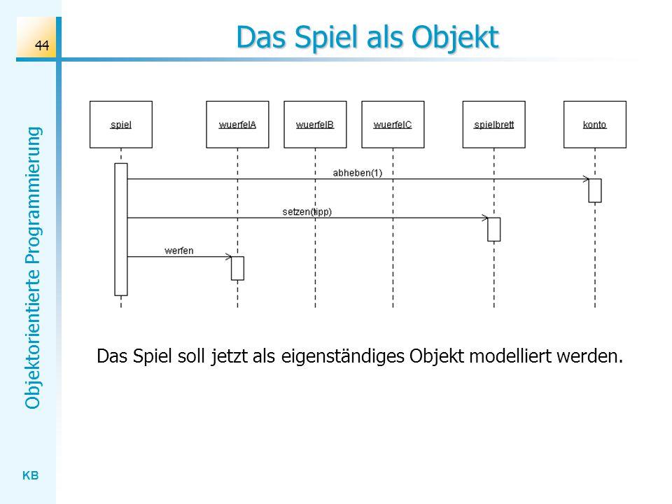 Das Spiel als Objekt Das Spiel soll jetzt als eigenständiges Objekt modelliert werden.