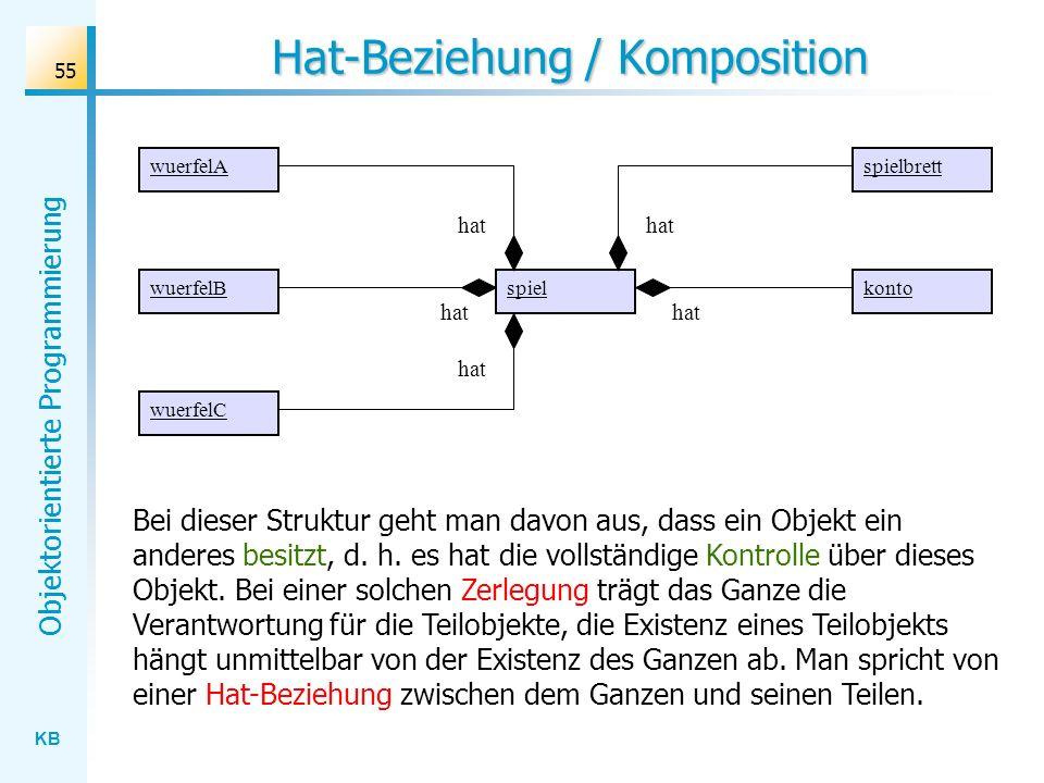 Hat-Beziehung / Komposition
