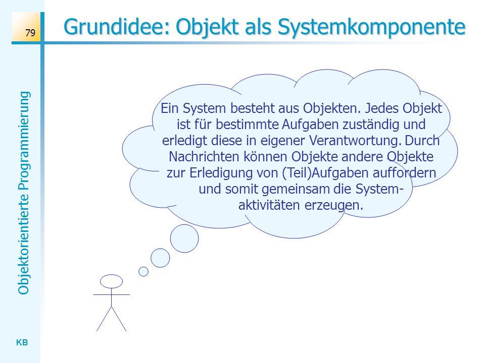 Grundidee: Objekt als Systemkomponente
