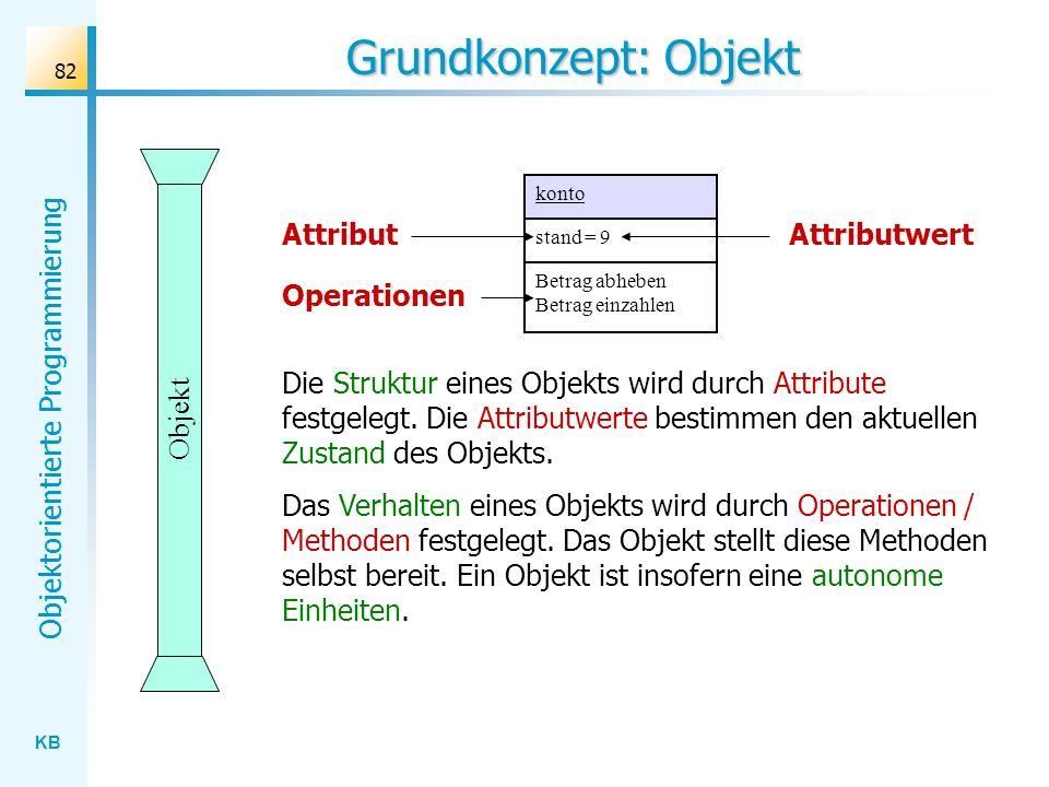 Grundkonzept: Objekt Attribut Attributwert Operationen