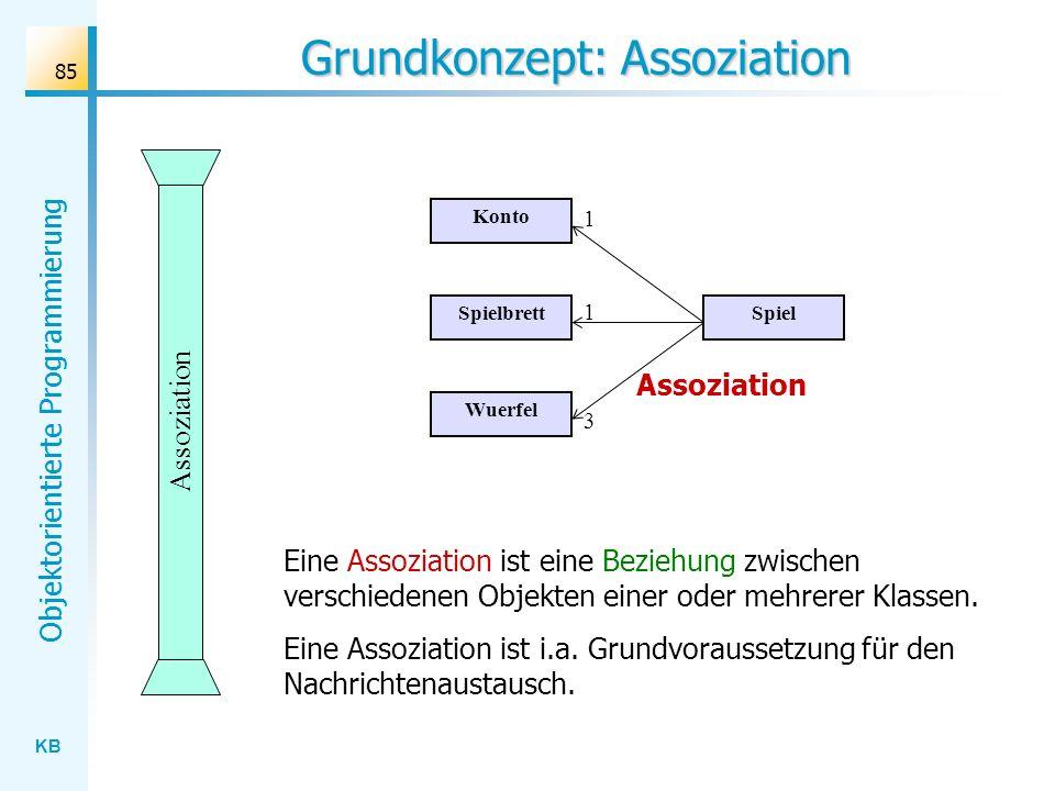 Grundkonzept: Assoziation