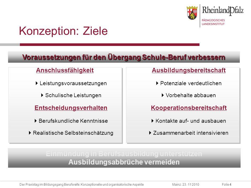 Konzeption: Ziele Voraussetzungen für den Übergang Schule-Beruf verbessern. Anschlussfähigkeit.  Leistungsvoraussetzungen.