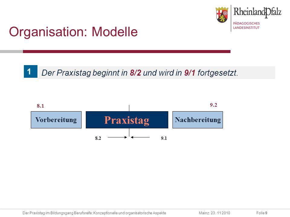 Organisation: Modelle
