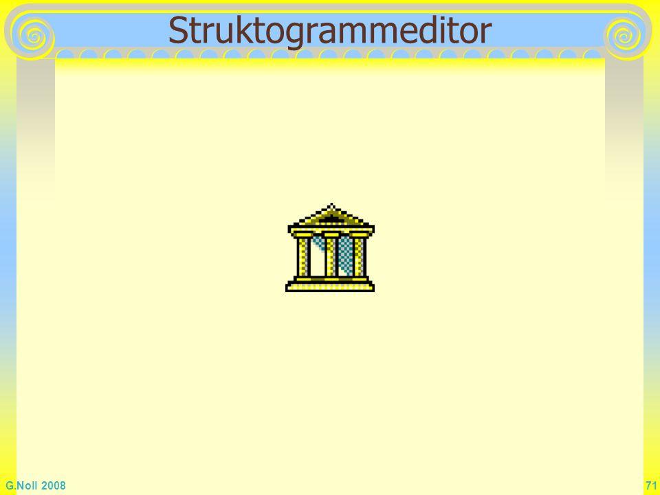 Struktogrammeditor