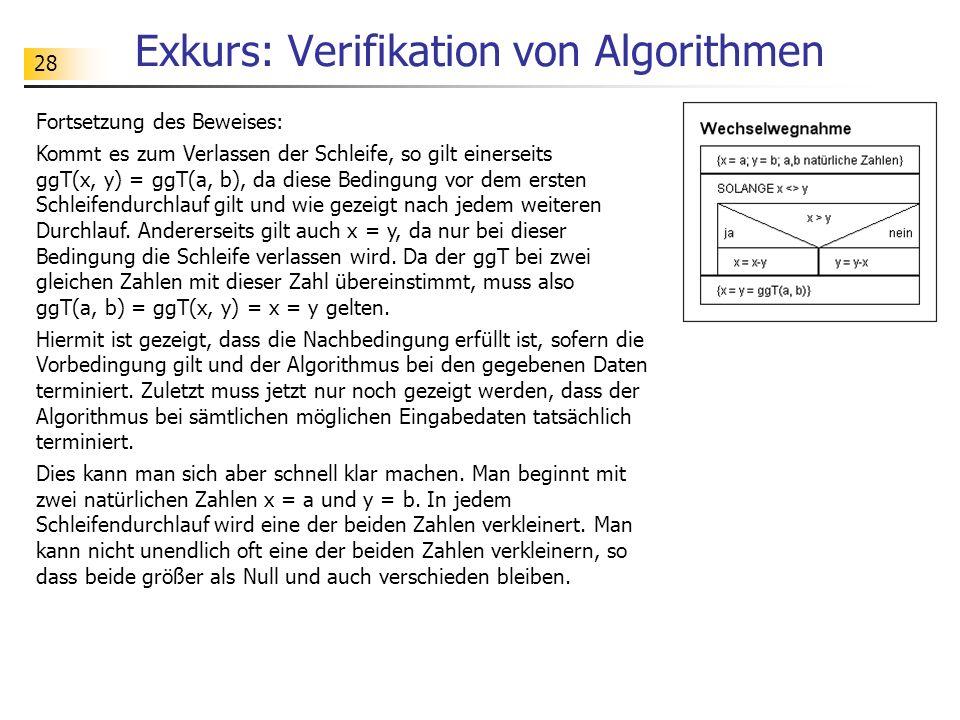 Exkurs: Verifikation von Algorithmen
